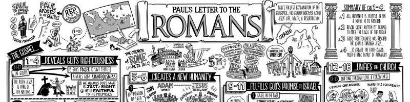 Extrait d'une affiche résumant l'épitre aux Romains